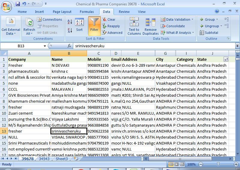 Chemical & Pharma Companies Email Database India