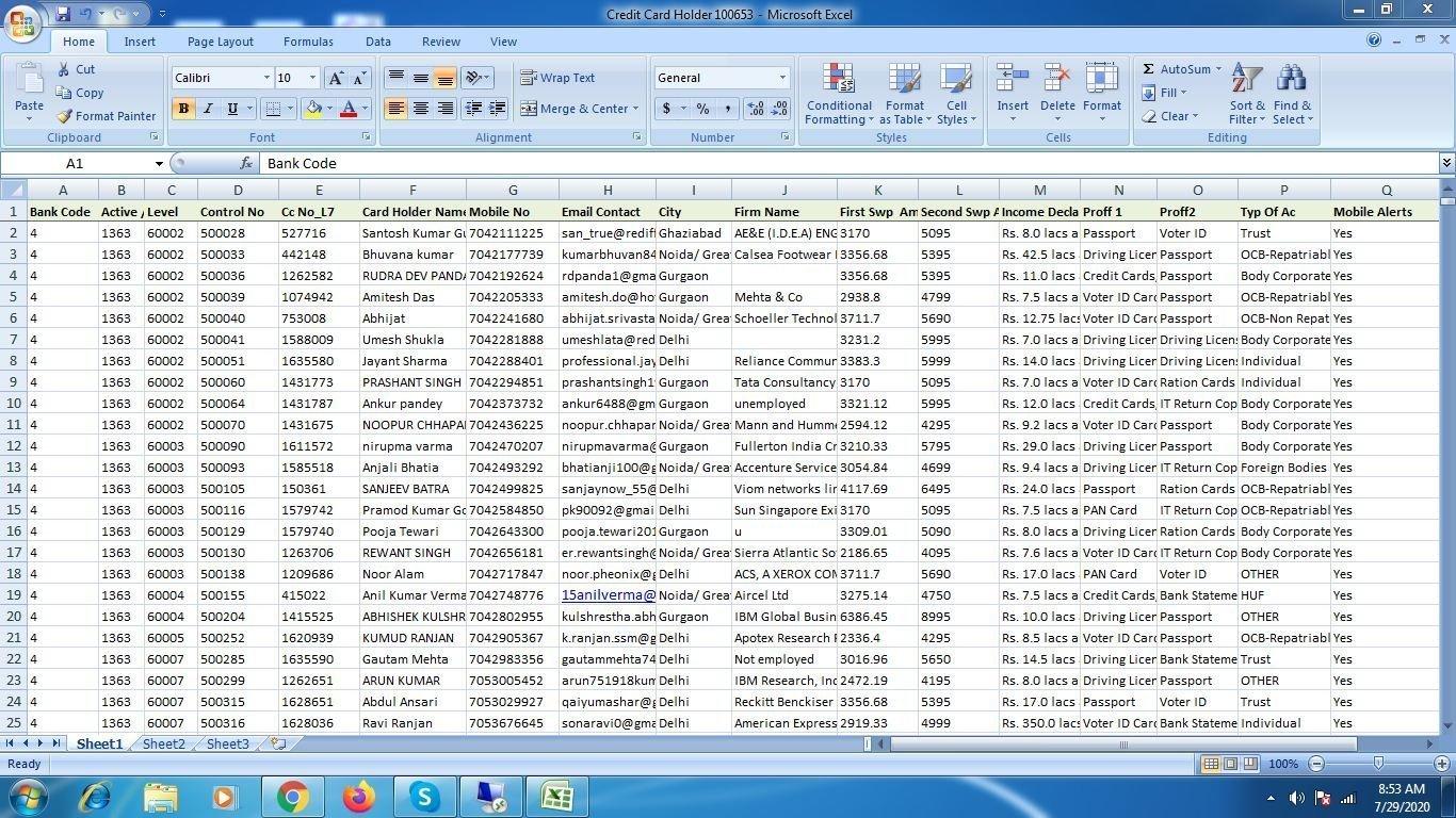 Credit card holder email database india