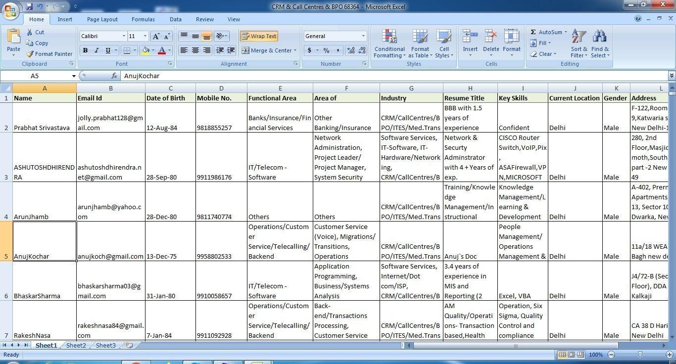 Customer supports executive email database india