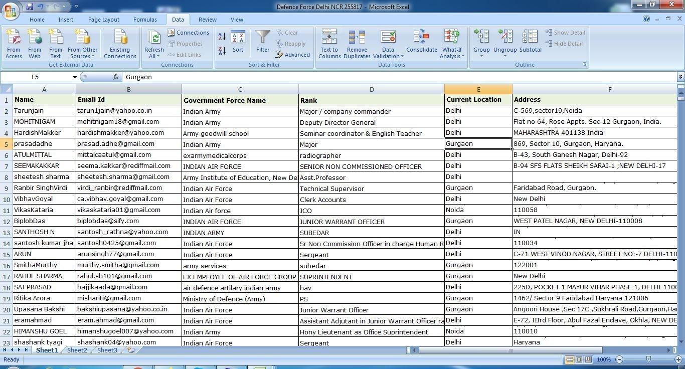 Defence force delhi ncr email database india