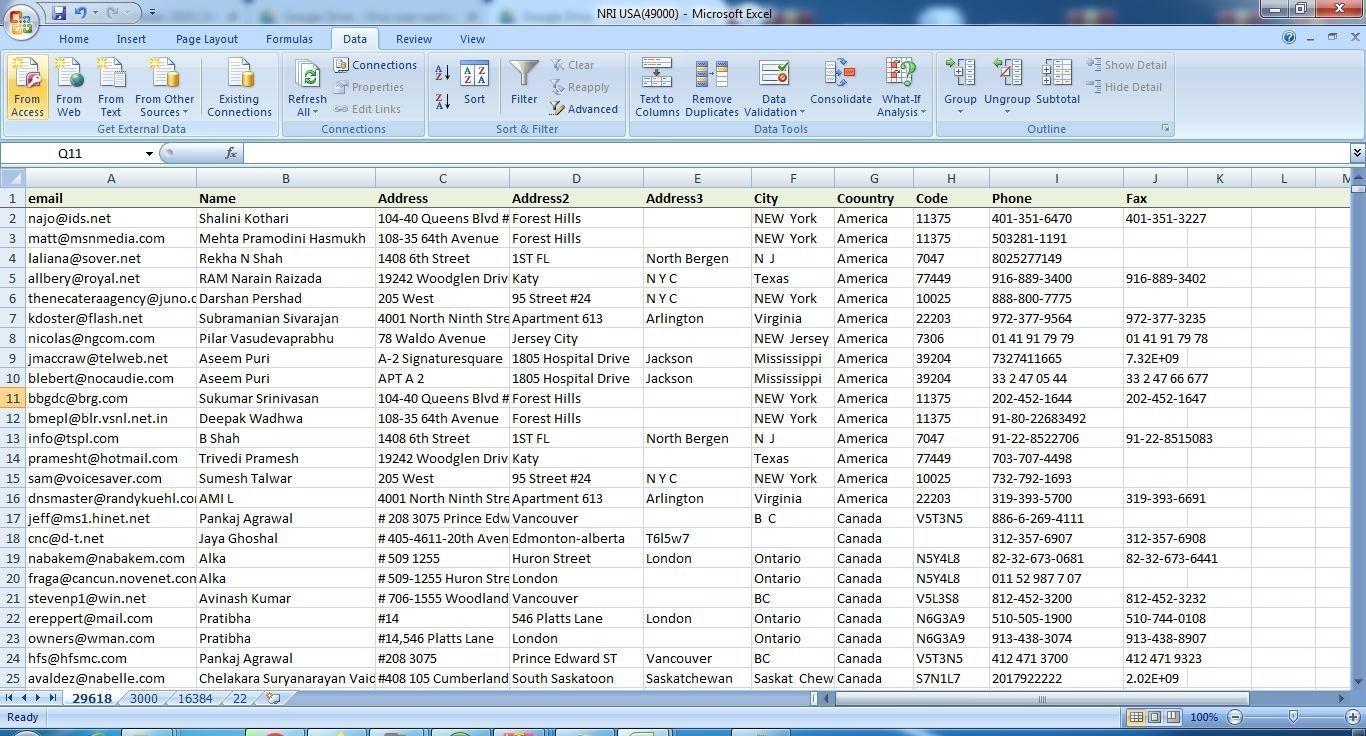 NRI email database india
