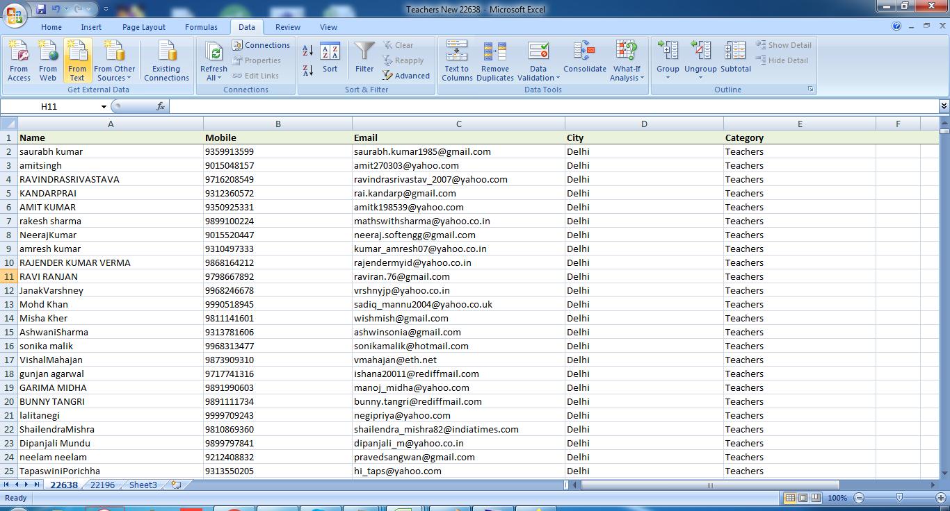 Teachers Email Database India